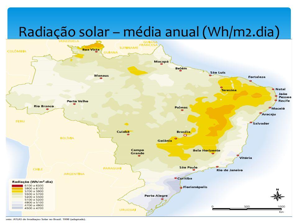 Radiação solar – média anual (Wh/m2.dia)