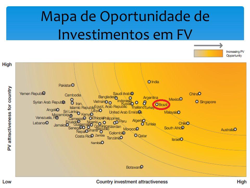 Mapa de Oportunidade de Investimentos em FV