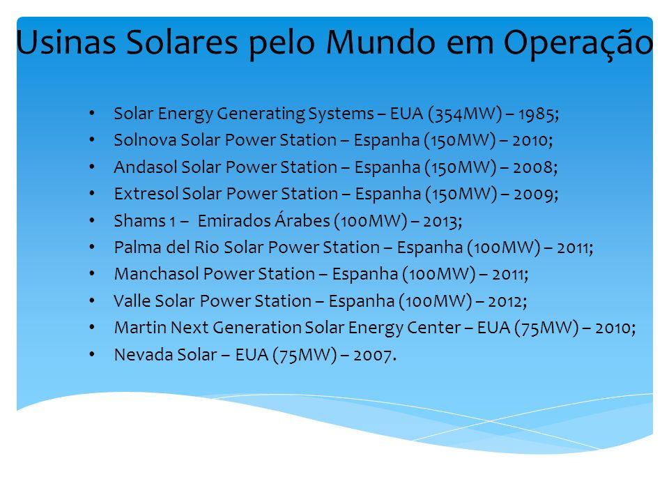 Usinas Solares pelo Mundo em Operação