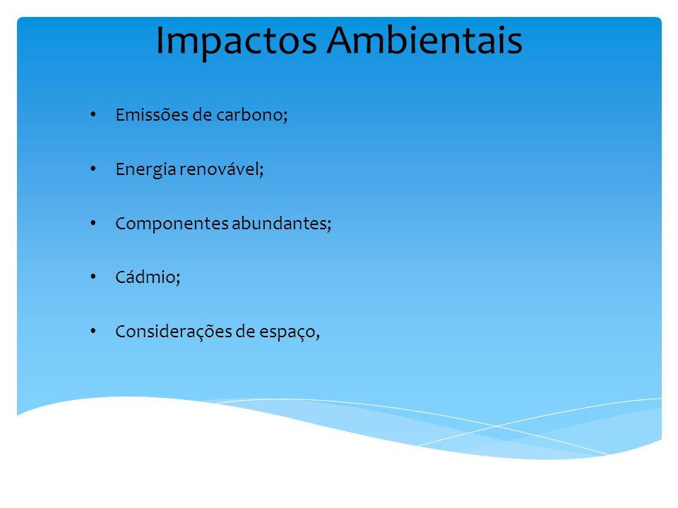Impactos Ambientais Emissões de carbono; Energia renovável;