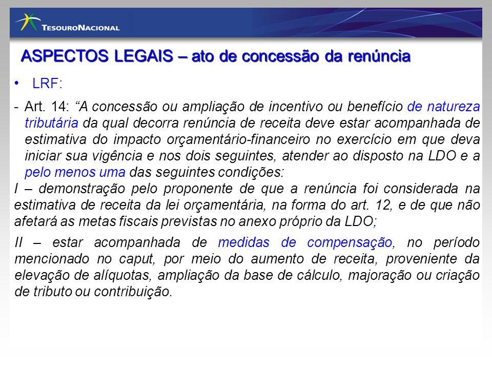 ASPECTOS LEGAIS – ato de concessão da renúncia
