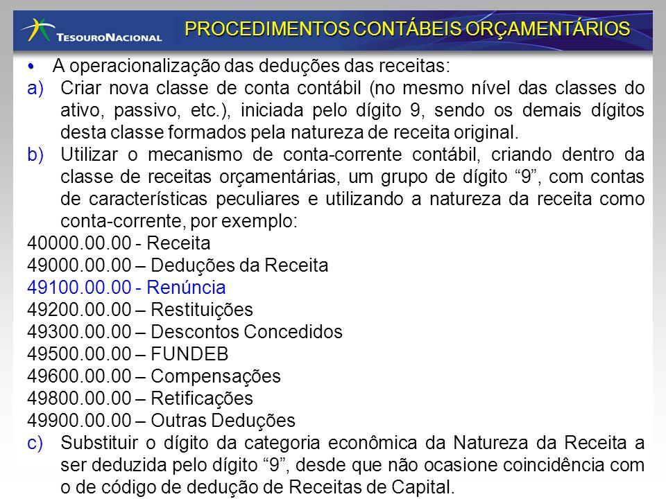 PROCEDIMENTOS CONTÁBEIS ORÇAMENTÁRIOS