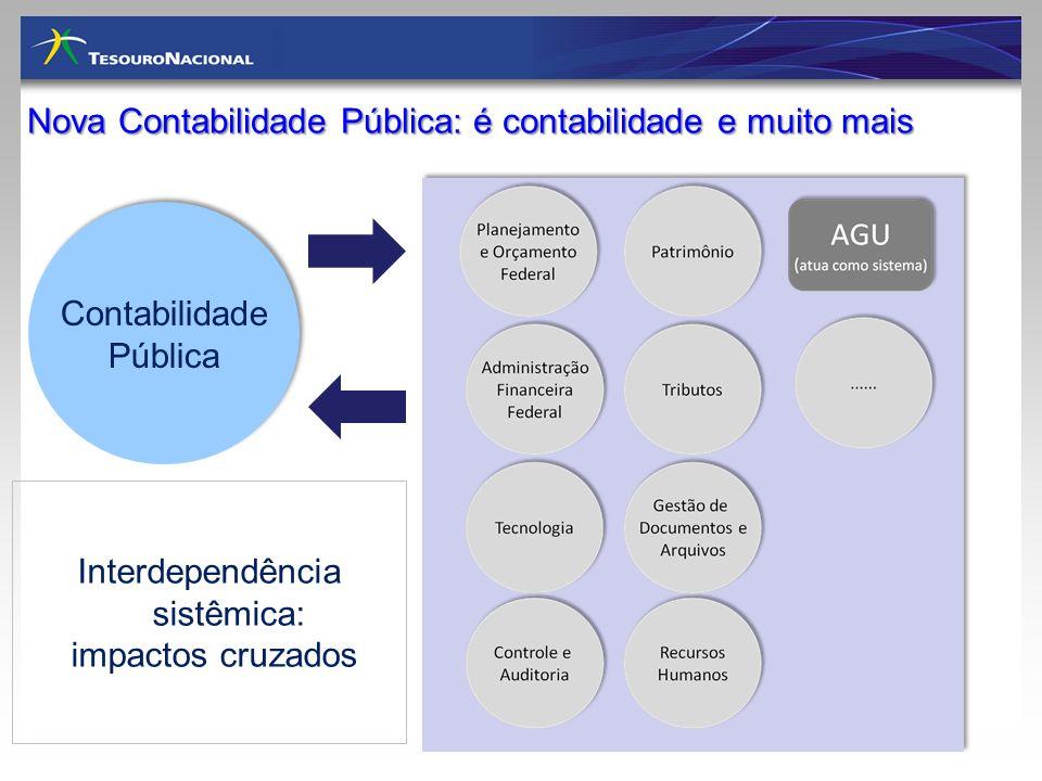 Interdependência sistêmica: