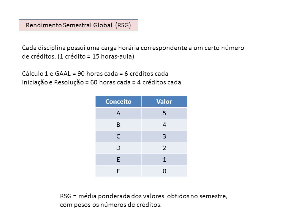 Rendimento Semestral Global (RSG)