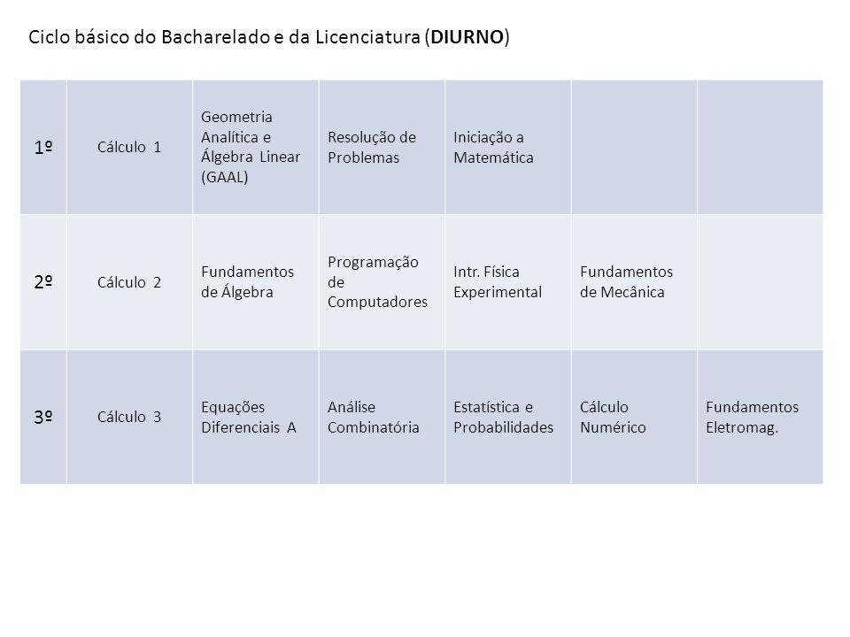 Ciclo básico do Bacharelado e da Licenciatura (DIURNO) 1º