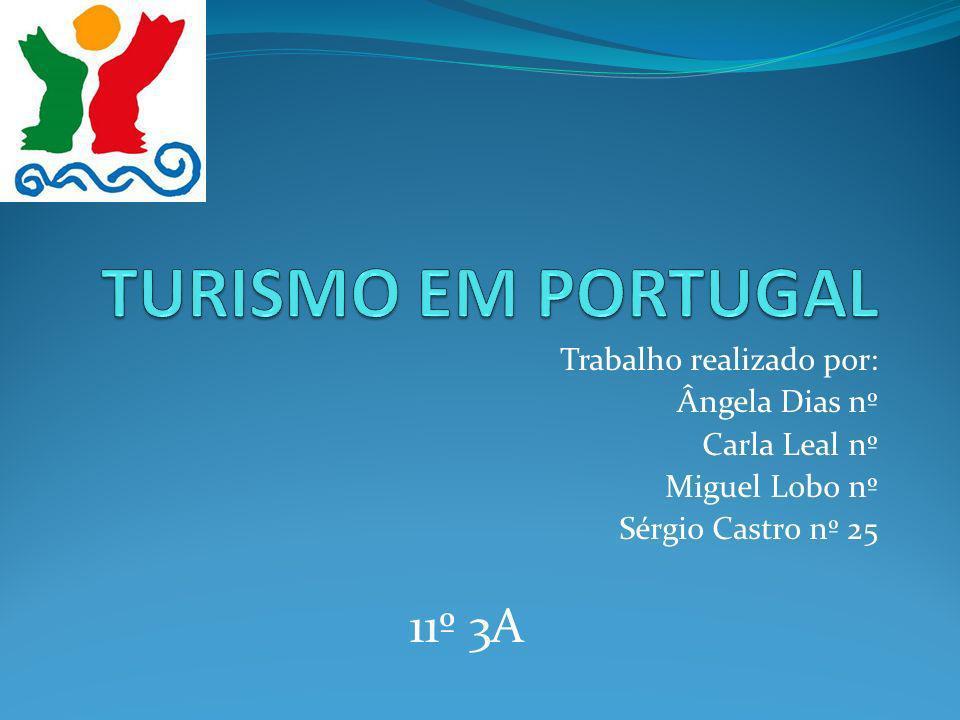 TURISMO EM PORTUGAL 11º 3A Trabalho realizado por: Ângela Dias nº