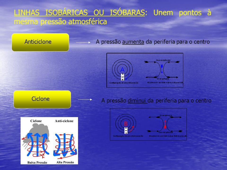 LINHAS ISOBÁRICAS OU ISÓBARAS: Unem pontos à mesma pressão atmosférica