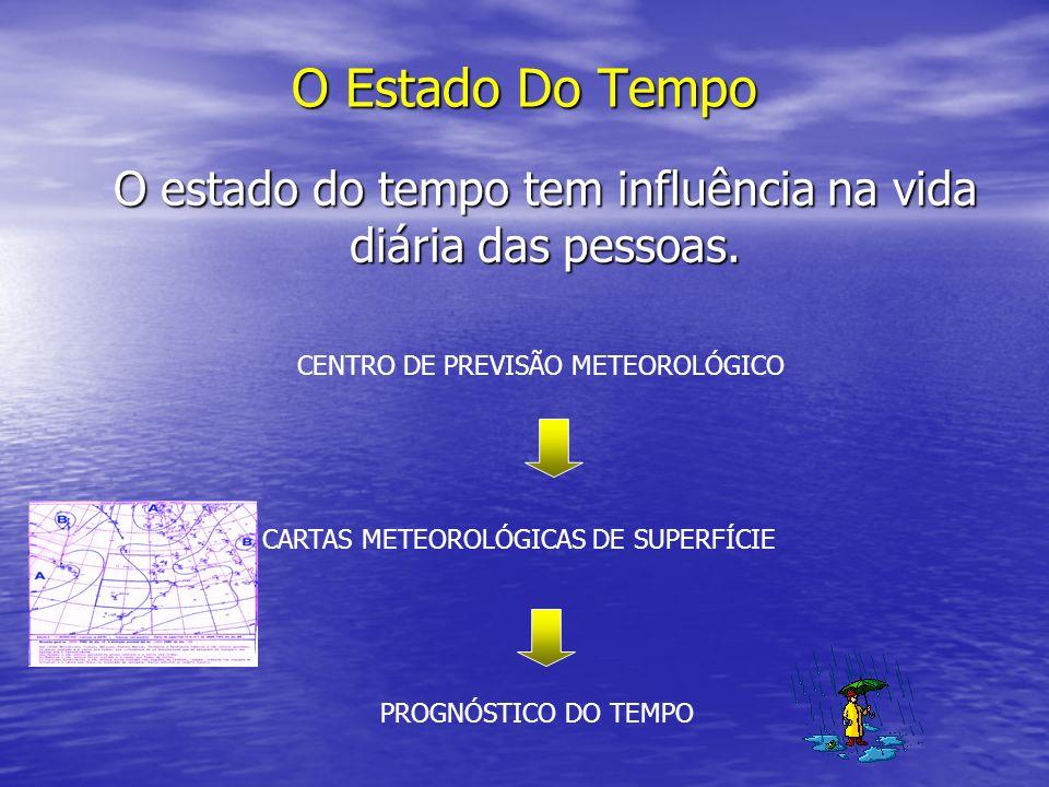 O Estado Do Tempo O estado do tempo tem influência na vida diária das pessoas. CENTRO DE PREVISÃO METEOROLÓGICO.