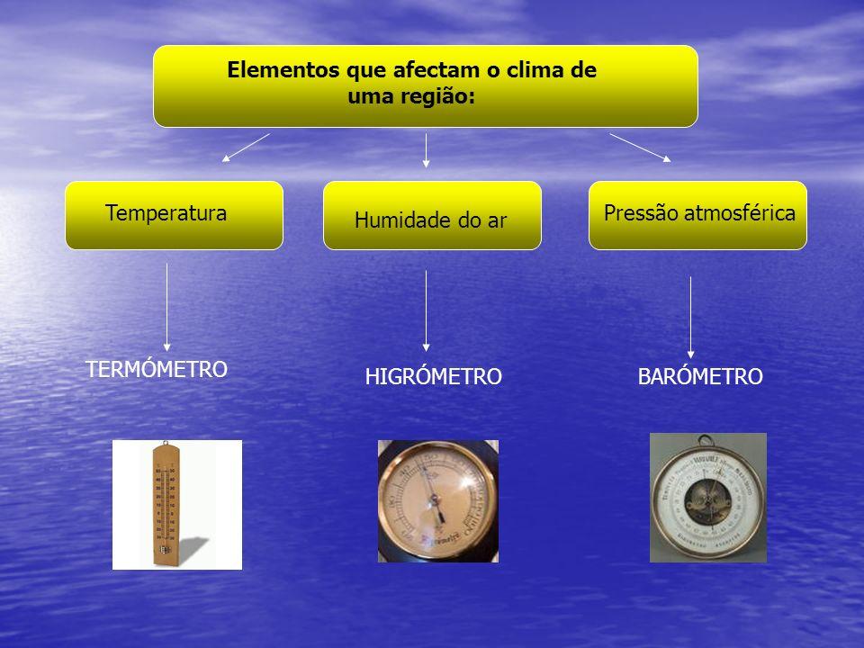 Elementos que afectam o clima de uma região: