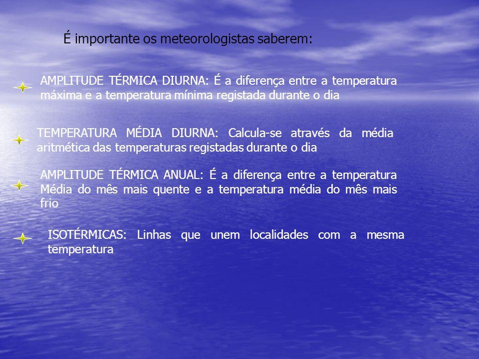 É importante os meteorologistas saberem: