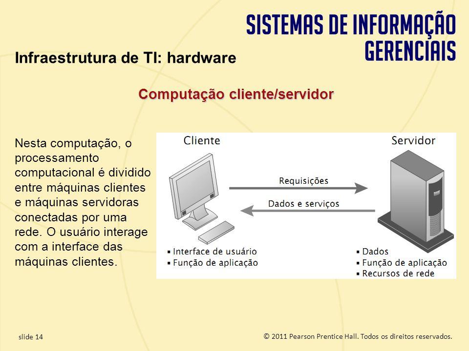 Computação cliente/servidor