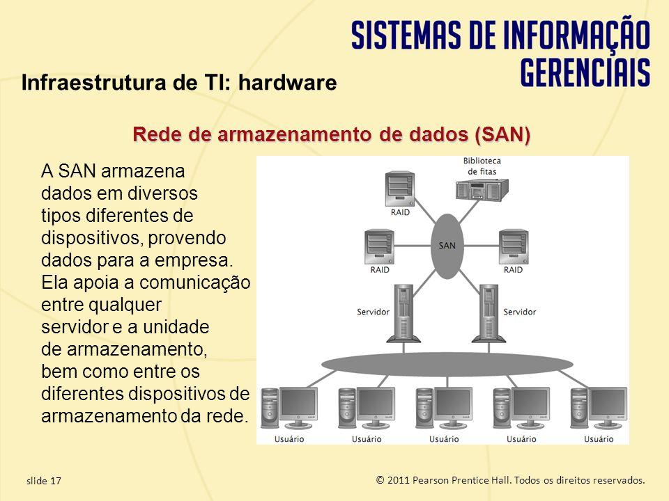 Rede de armazenamento de dados (SAN)