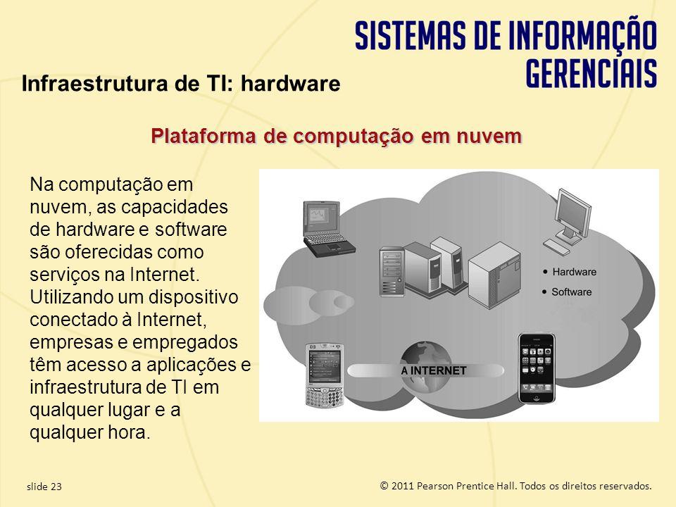 Plataforma de computação em nuvem