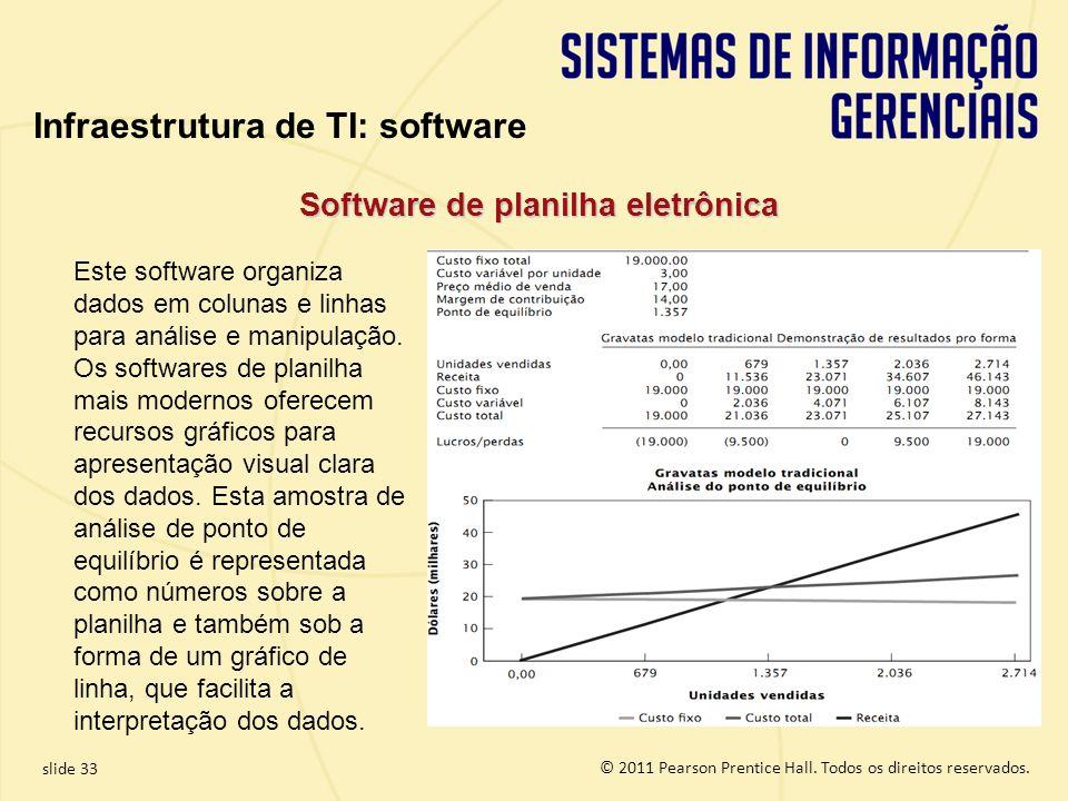 Software de planilha eletrônica