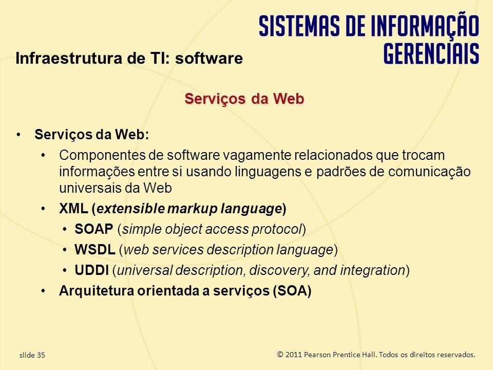 Infraestrutura de TI: software