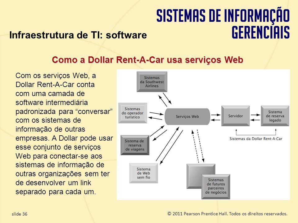 Como a Dollar Rent-A-Car usa serviços Web