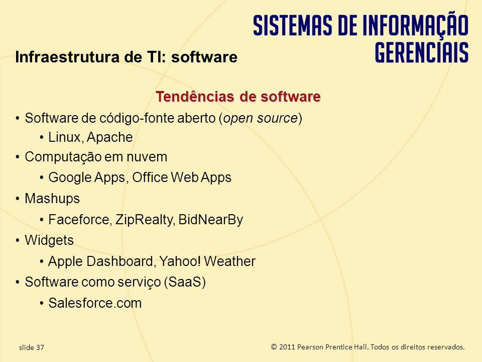 Tendências de software