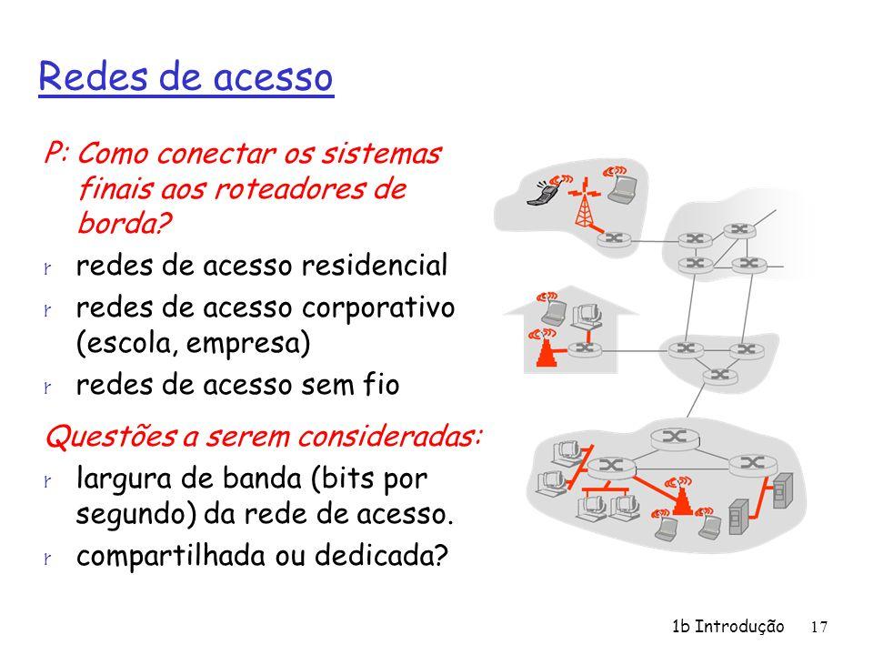 Redes de acesso P: Como conectar os sistemas finais aos roteadores de borda redes de acesso residencial.
