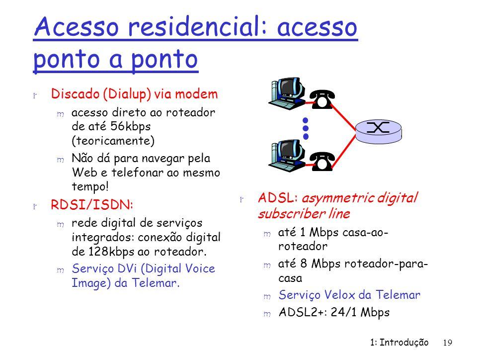 Acesso residencial: acesso ponto a ponto