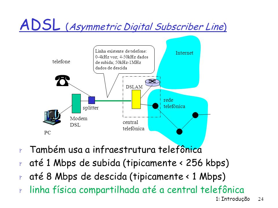 ADSL (Asymmetric Digital Subscriber Line)