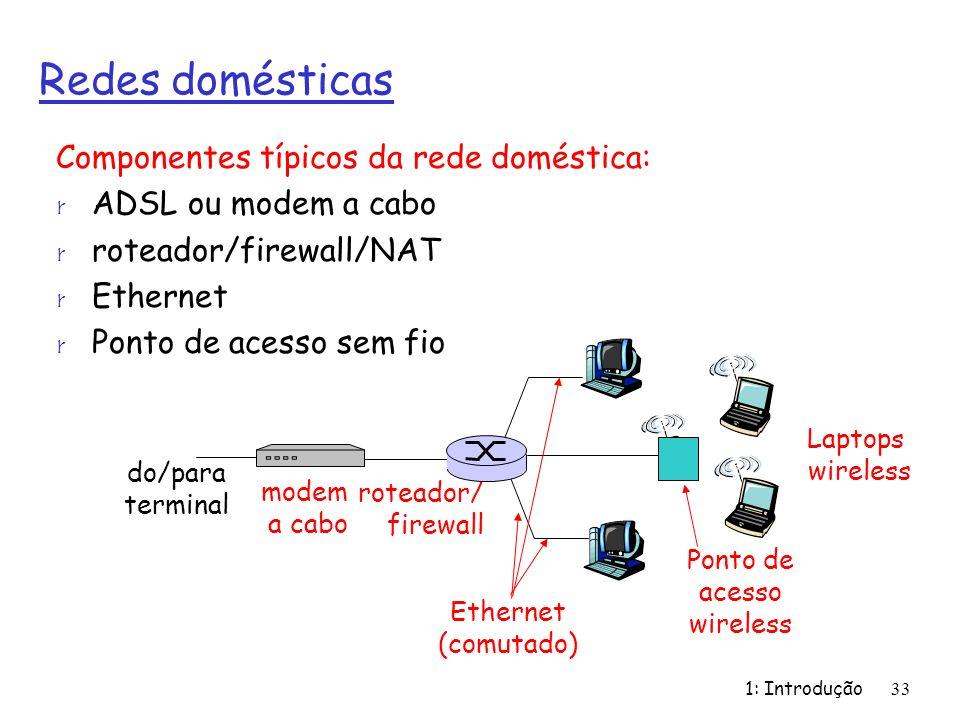 Redes domésticas Componentes típicos da rede doméstica: