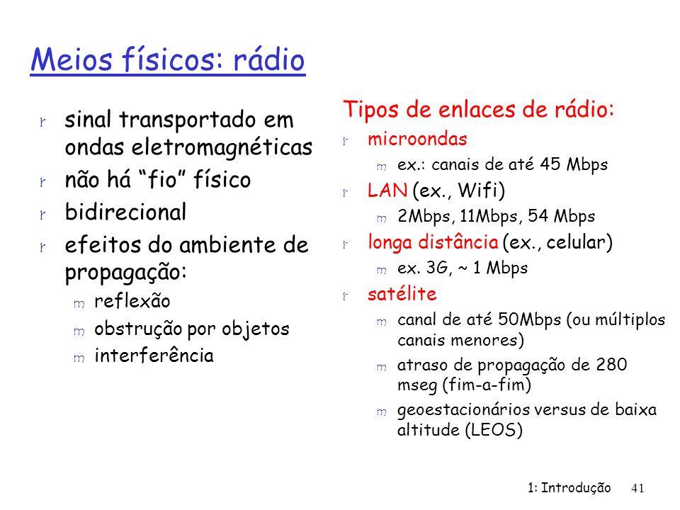 Meios físicos: rádio Tipos de enlaces de rádio: