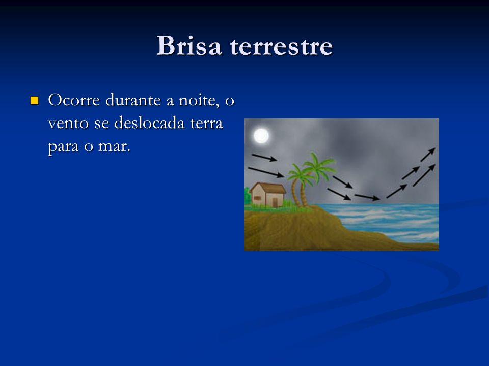 Brisa terrestre Ocorre durante a noite, o vento se deslocada terra para o mar.
