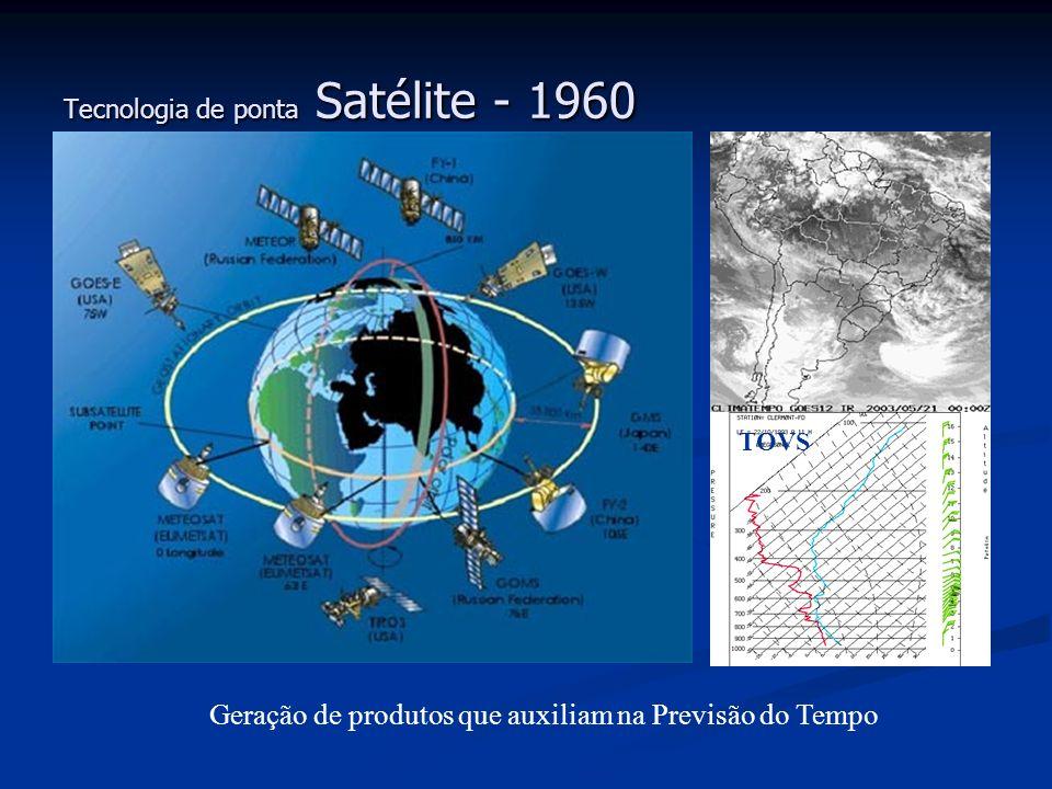 Tecnologia de ponta Satélite - 1960