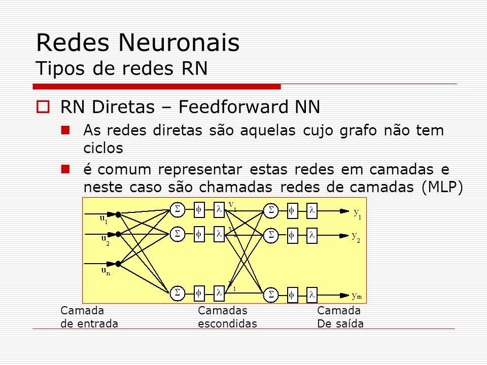 Redes Neuronais Tipos de redes RN