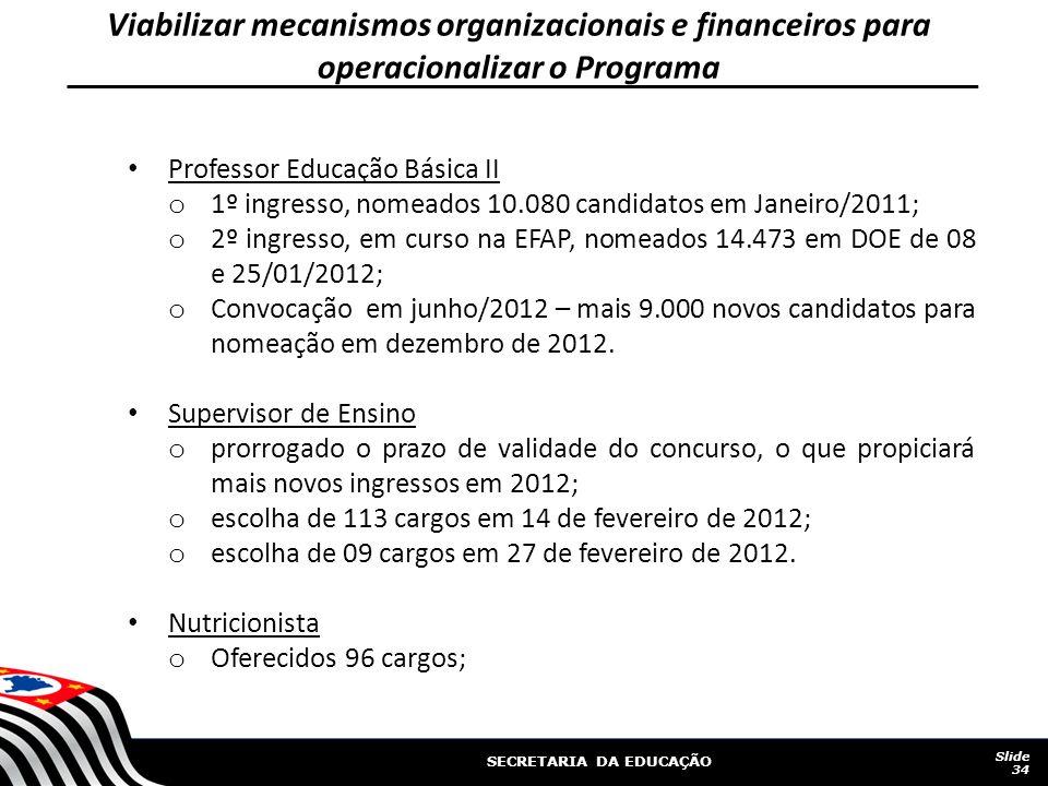 Viabilizar mecanismos organizacionais e financeiros para operacionalizar o Programa