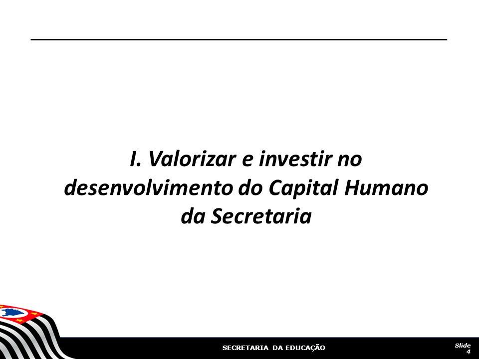 I. Valorizar e investir no desenvolvimento do Capital Humano da Secretaria