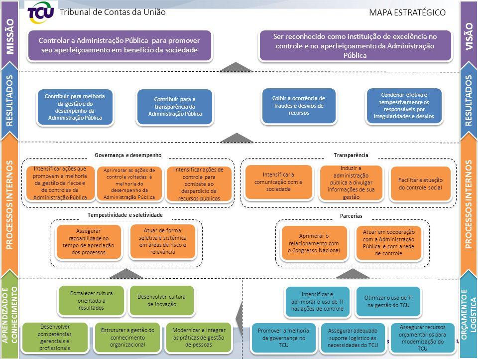 MISSÃO VISÃO Tribunal de Contas da União MAPA ESTRATÉGICO RESULTADOS