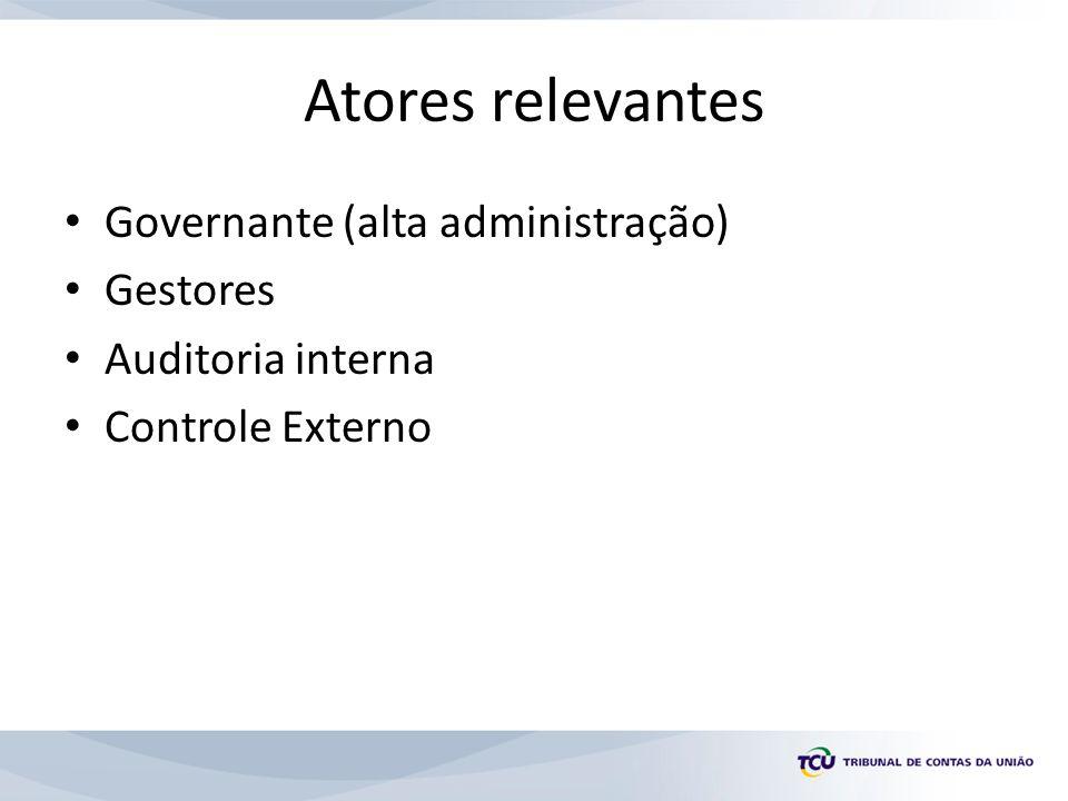 Atores relevantes Governante (alta administração) Gestores