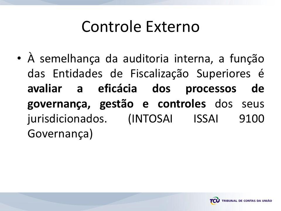 Controle Externo