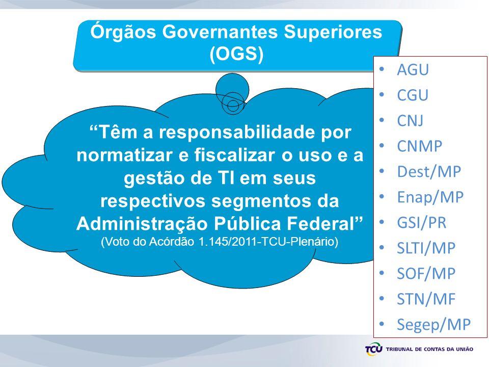 Órgãos Governantes Superiores
