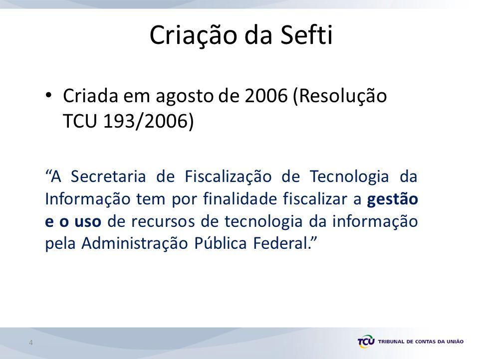 Criação da Sefti Criada em agosto de 2006 (Resolução TCU 193/2006)