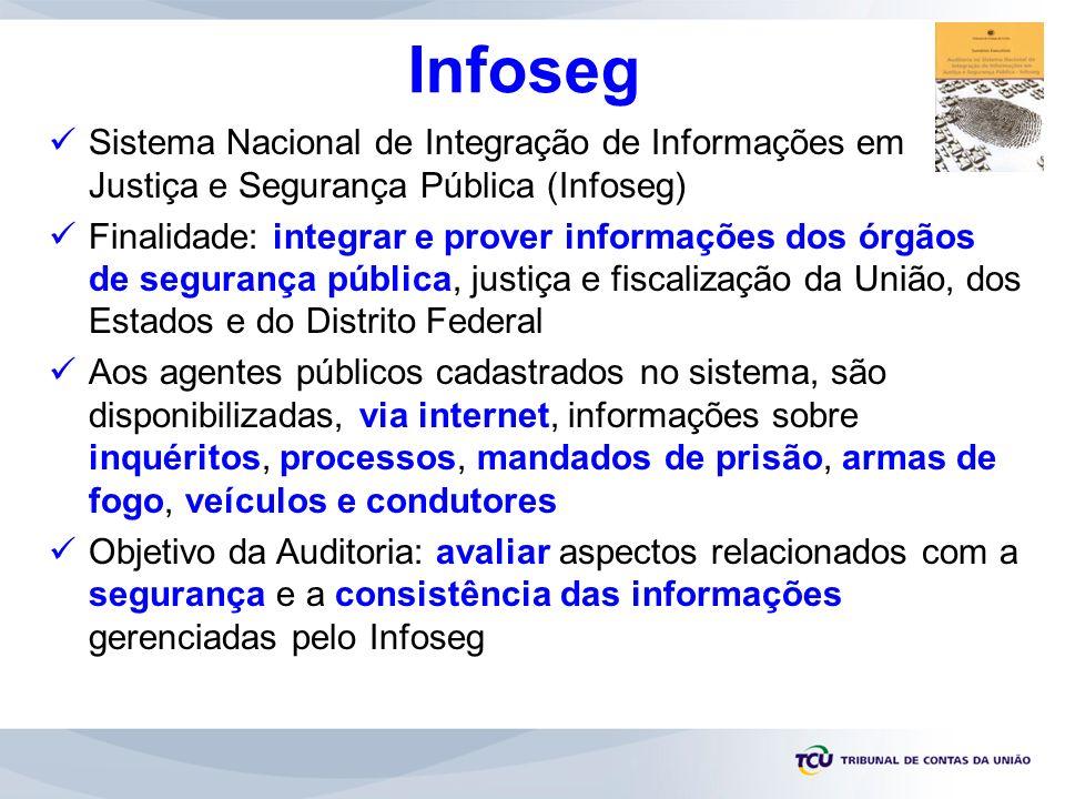Infoseg Sistema Nacional de Integração de Informações em Justiça e Segurança Pública (Infoseg)