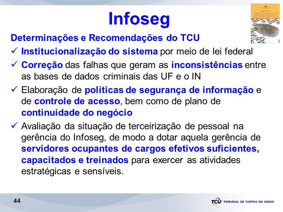 Infoseg Determinações e Recomendações do TCU