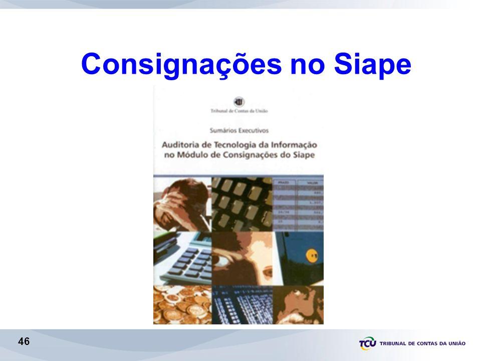 Consignações no Siape 46