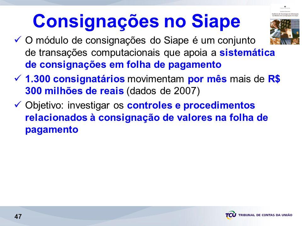 Consignações no Siape
