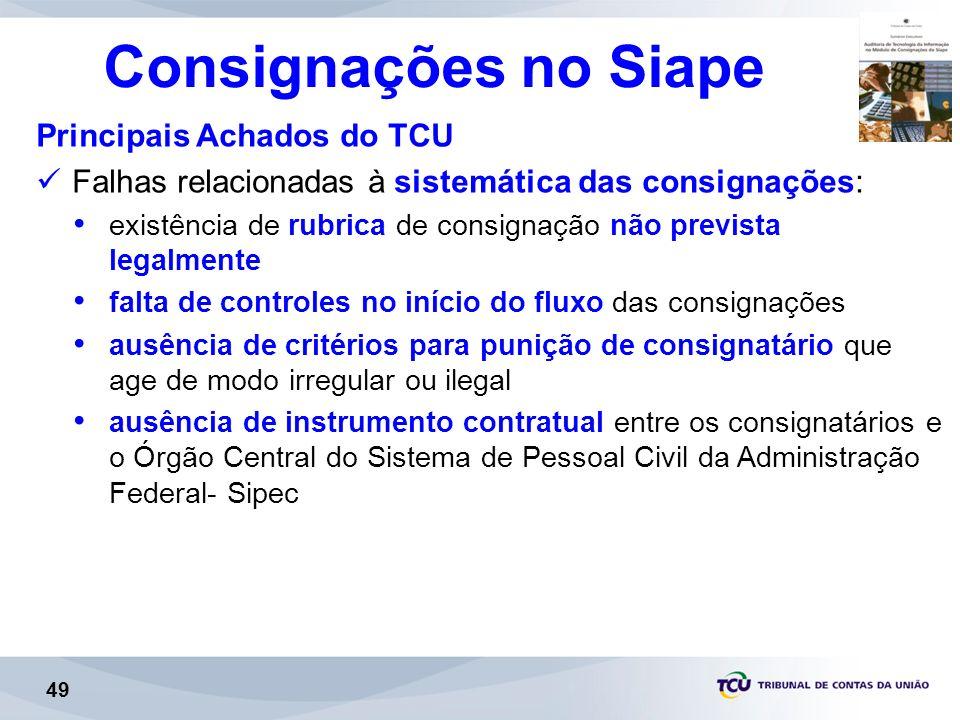 Consignações no Siape Principais Achados do TCU