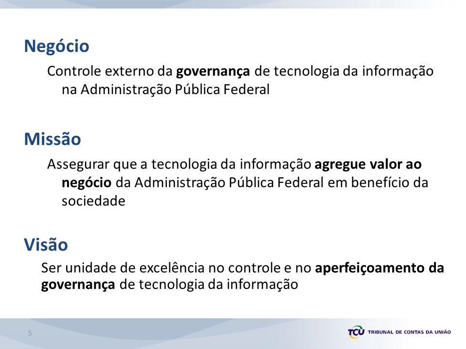 Negócio Controle externo da governança de tecnologia da informação na Administração Pública Federal.