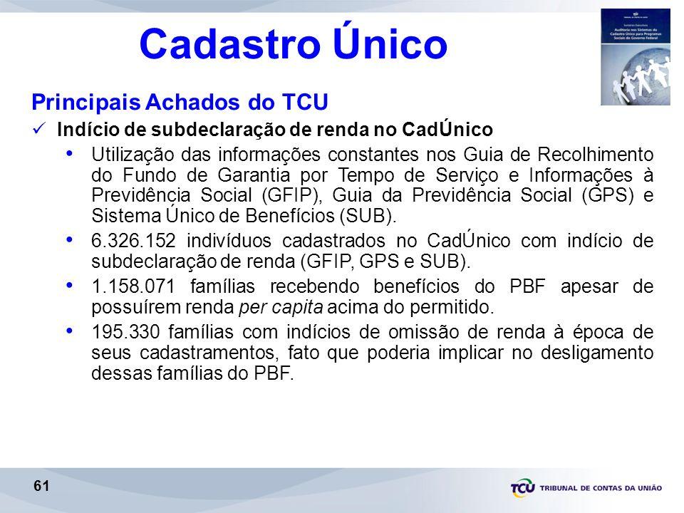 Cadastro Único Principais Achados do TCU