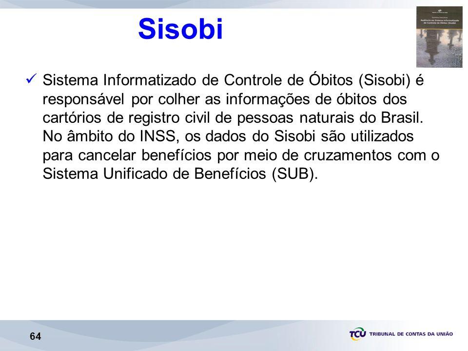 Sisobi
