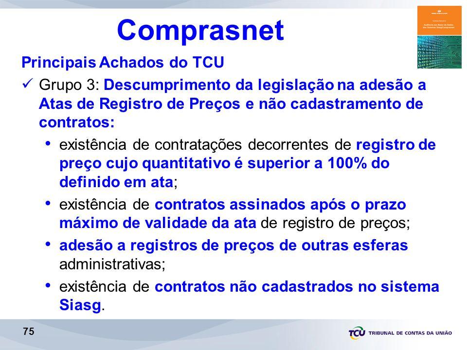 Comprasnet Principais Achados do TCU