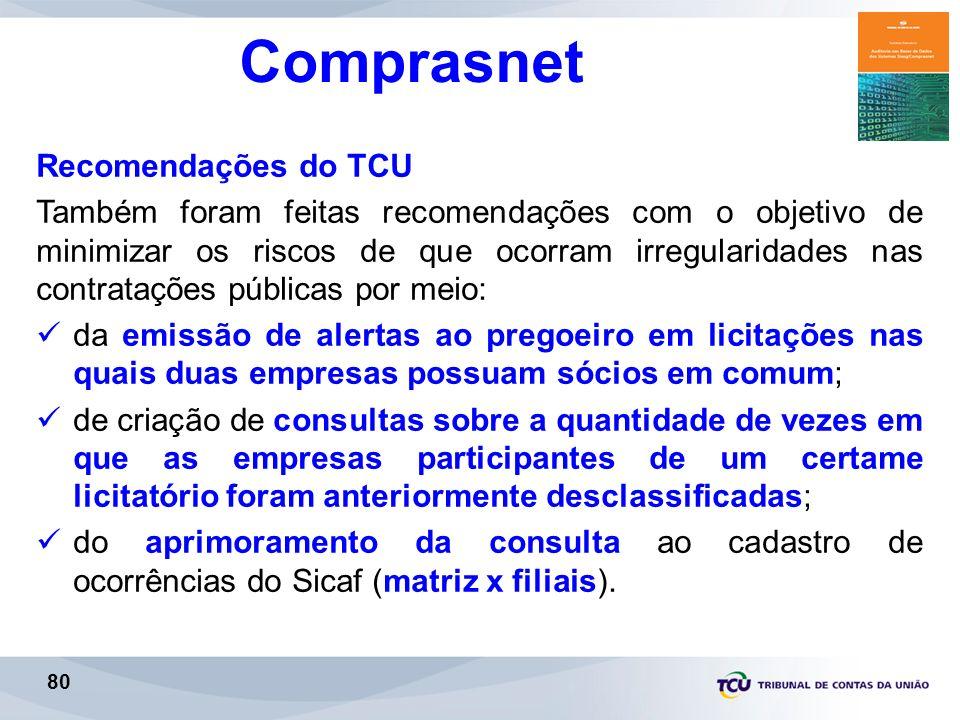 Comprasnet Recomendações do TCU