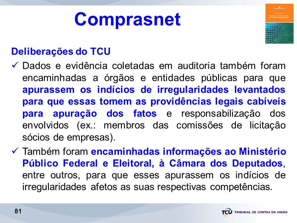 Comprasnet Deliberações do TCU