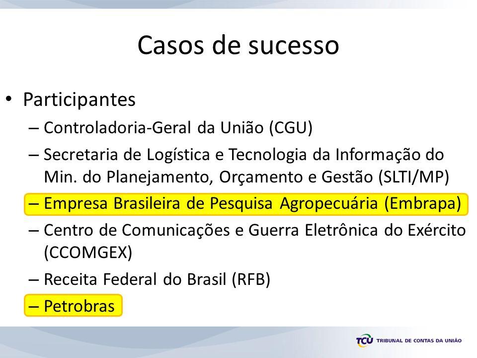Casos de sucesso Participantes Controladoria-Geral da União (CGU)