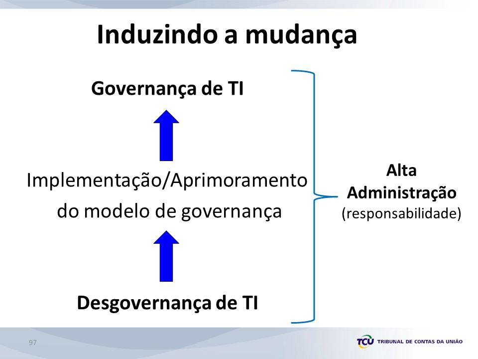 Induzindo a mudança Governança de TI Implementação/Aprimoramento