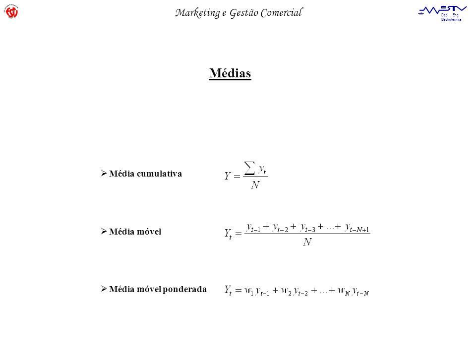 Médias Média cumulativa Média móvel Média móvel ponderada